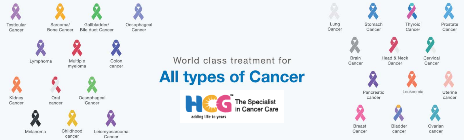 HCG Cancer hospital in India